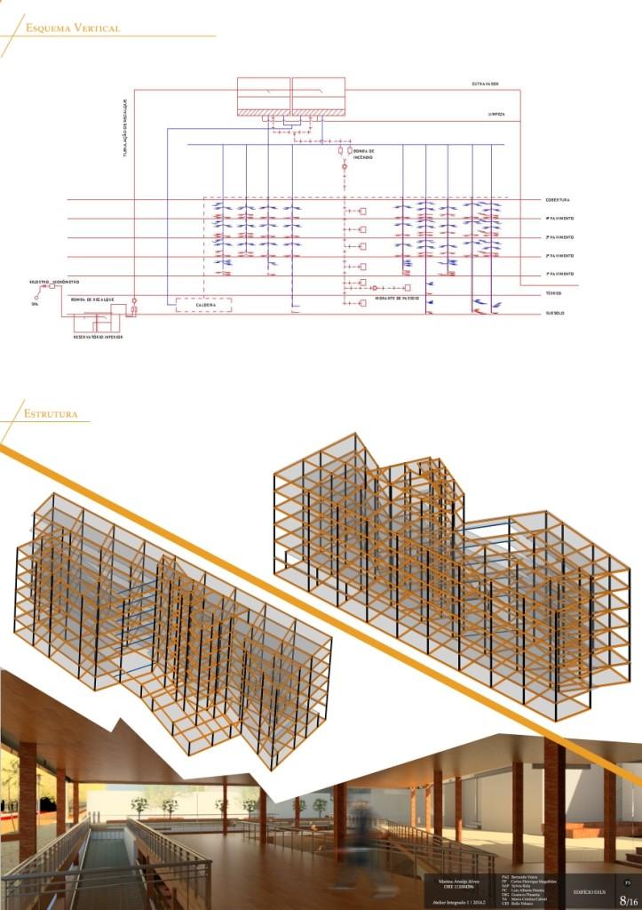 P8-3D-(Ces-e-esquema-vertical)